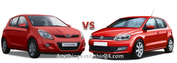 Hyundai i20 Vs Volkswagen Polo review, Specifications