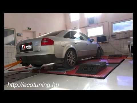 Audi A6 1.9TDI 115LE AET CHIPtuning Referencia Videó Dynoproject fékpadon