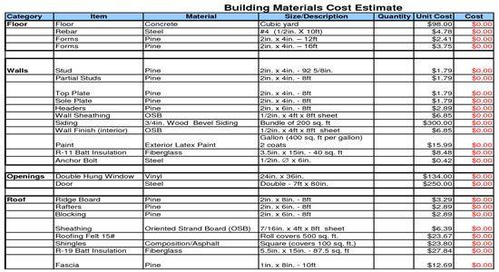 Building Materials Cost Estimate Sheet Building