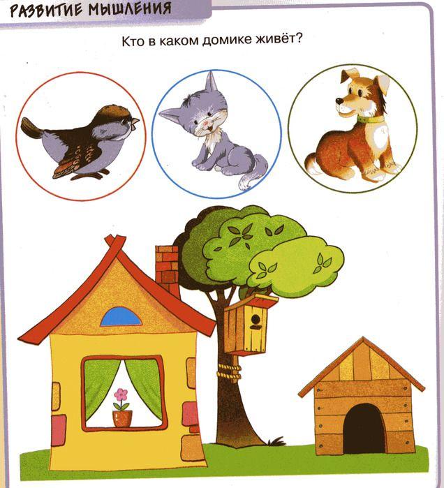 Детский сад № 84: Лексическая тема: Дом и его части