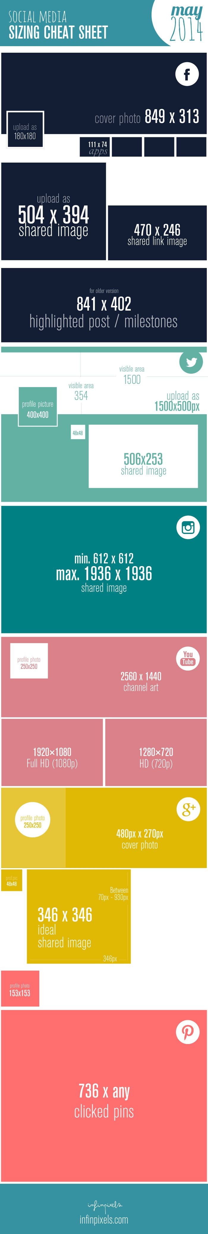 Una #infografia sobre las Dimensiones imágenes en #RedesSociales.