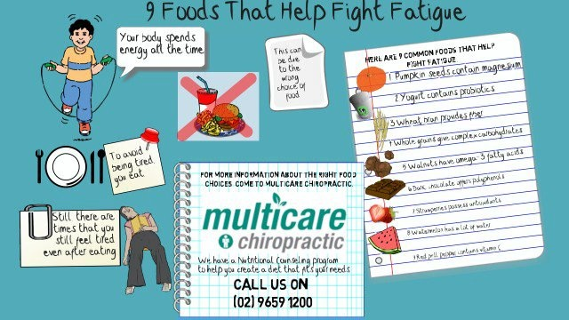 Castle Hill Chiropractor Video Tips: 9 Foods That Help Fight Fatigue  Visit us on  http://www.chiropractorcastlehill.com