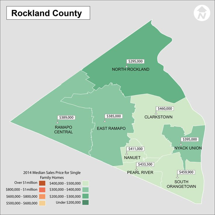 singles in rockland county Find various rockland county, ny single family homes for sale and real estate with real property listings and big, beautiful photos on realtorcom.