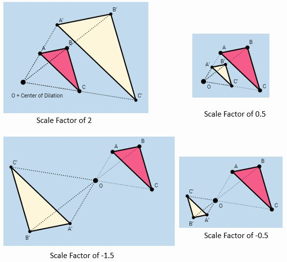 Dilations And Scale Factor Worksheet Lovely Dilation Transformation Solutions Examples Videos In 2020 Geometry Lessons Dilations Solution Examples