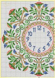 Cross Stitch Clock - Egyptian Revival 1 of 2