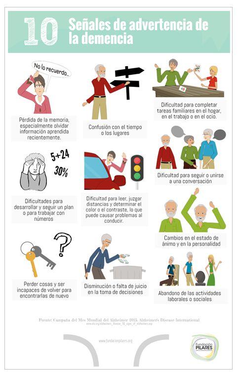 10 señales de advertencia de la demencia: Suelen tener dificultad para seguir o unirse a una conversación, les cuesta completar tareas del hogar, trabajo u oficio y tienen confusión con los lugares. Visita nuestro articulo y descubre nuestra recomendaciones contra la demencia senil http://tugimnasiacerebral.com/trastornos-mentales/recomendaciones-para-prevenir-la-demencia-senil #Infografia #Demencia #Senil #Prevencion #recomendaciones #gimnasia #cerebral