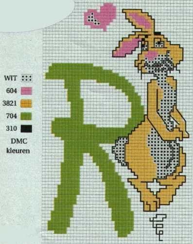 Winnie the Pooh Alfabet R