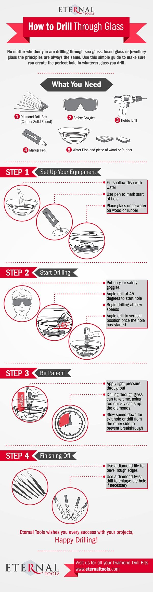 How to Drill Through Glass Infographic by Eternal Tools. 4 easy illustrated steps for use when drilling through sea glass, beach glass and fused glass. The principle is the same no matter what glass you need to drill through (except tempered glass)