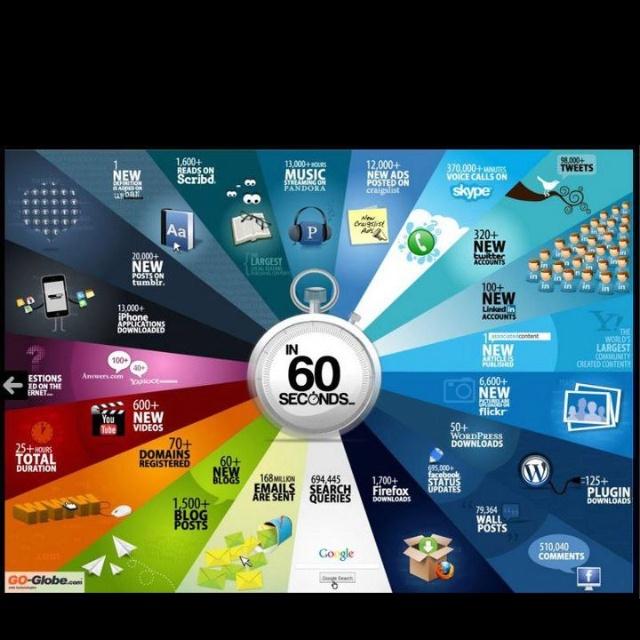 Social Media in 60 seconds: 60Second, Social Network, Social Media Marketing, Internet Marketing, 60 Segundo, Socialnetwork, 60 Second, Email Marketing, Socialmedia