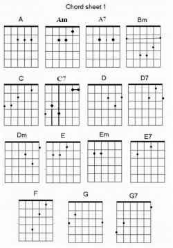 chord sheet - common chords for beginning guitar players
