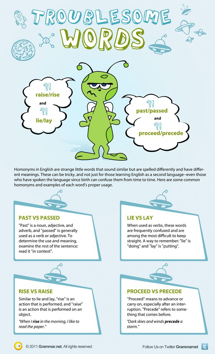 206 best images about English Grammar on Pinterest English Language Learning