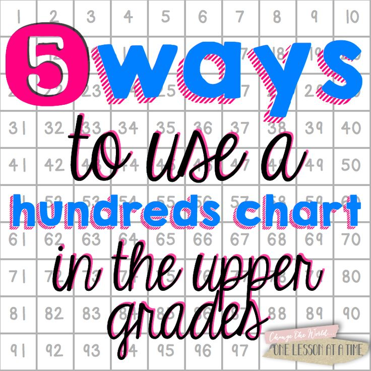 5 Ways to Use a Hundreds Chart in the Upper Grades - fantastic ideas on how to use a hundreds chart. Concepts include : multiplication, rounding, fractions,