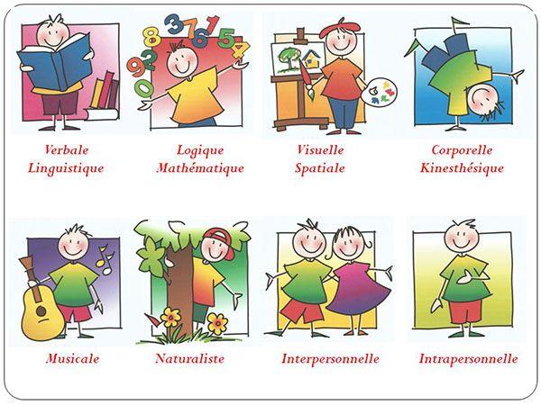 Les Clés de la Maternelle - Des dispositifs pédagogiques - AMI et intelligences…