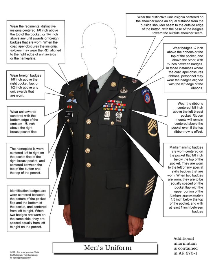army class a uniform diagram sexy fucking images. Black Bedroom Furniture Sets. Home Design Ideas