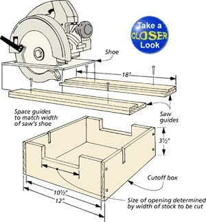 14 Circular Saw Jig Plans: Crosscut Jigs, Ripping Jigs and More! It slices, it dices, and with a few simple jigs it can even replace your table saw! | Pinteres…