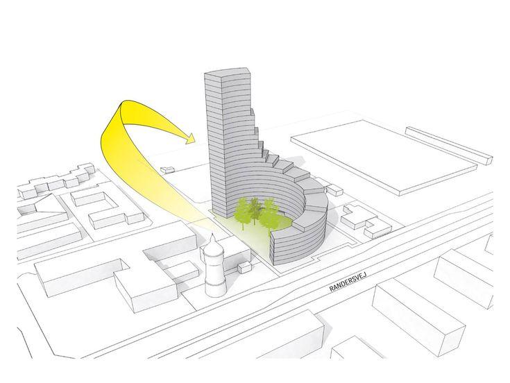 3XN presents la tour residential tower in aarhus, denmark