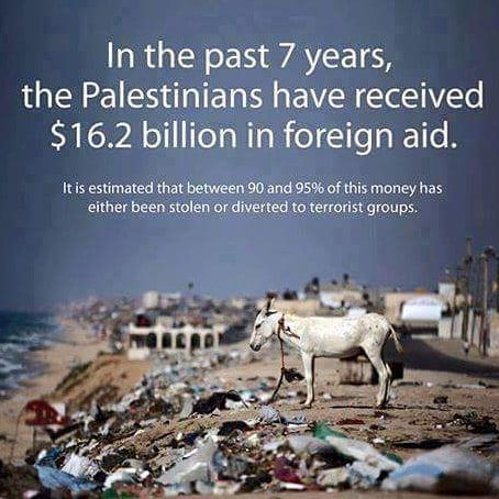 ... and that's not including the estimated $100's of millions of dollars that Yasser Arafat and his wife are responsible for.