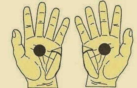 Desde el taoísmo, y concretamente en chi kung, se nos dice que existe un punto…