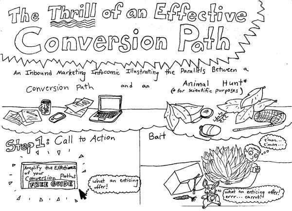 The thrill of an effective conversion path - a cartoon by Alec Biedrzycki http://blog.hubspot.com/how-effective-conversion-paths-work-cartoon-ht