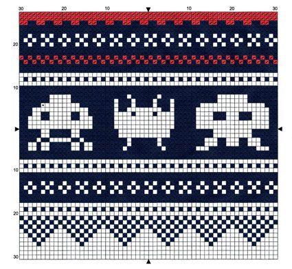 http://www.hjertebank.no/uten-en-trad/2010/11/lek-med-monster #mariusgenser #spaceinvaders