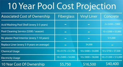 13 best coping stones images on pinterest pool coping for How much does a lap pool cost to build