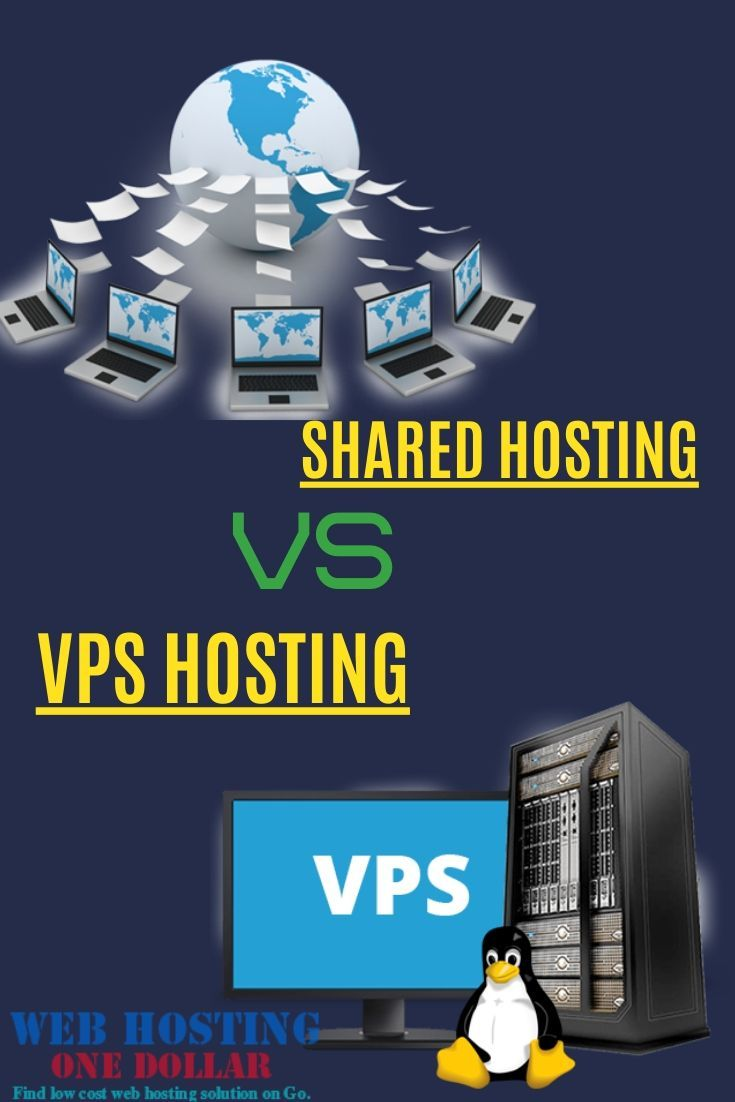 Why VPS Virtual Private Server is Better than Shared Hosting in ...