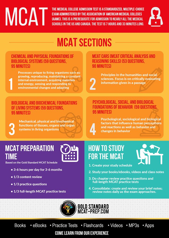 MCAT exam information and how to prepare for it. From Gold Standard MCAT-Prep.com