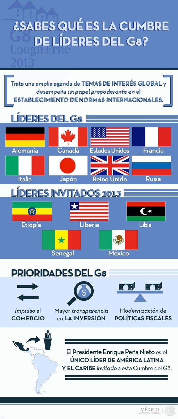 best z global challenges ap spanish unit ideas images on acirciquestsabes quatildecopy es el g8 infografia