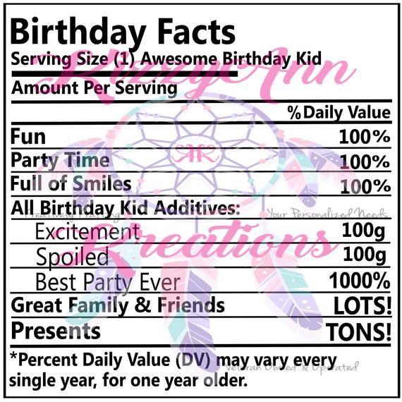 Pin On Birthday Facts