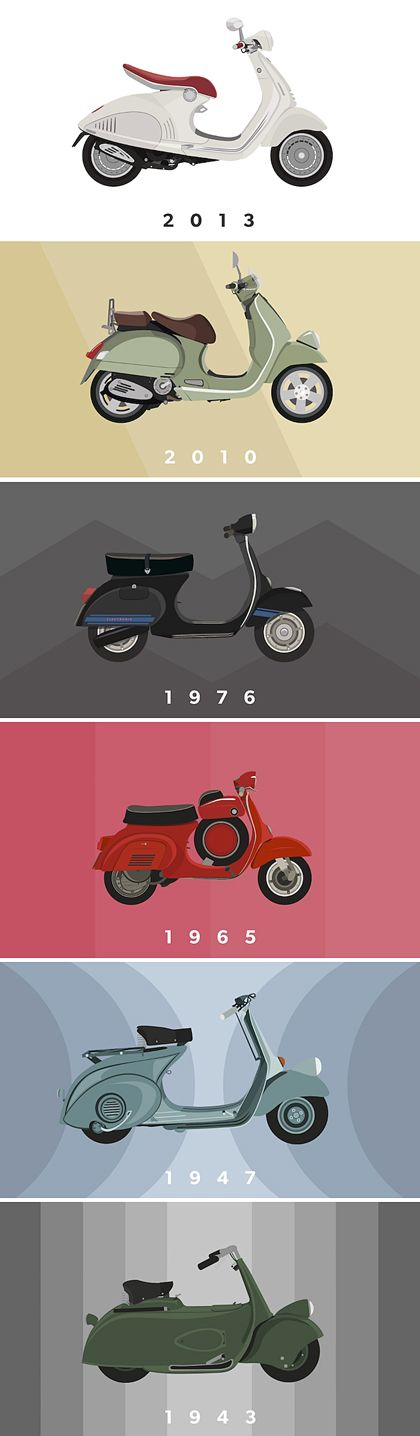 Vespalogy : Vespas From 1943 to 2013 Ma première Vespa de 1991 au design de 76'