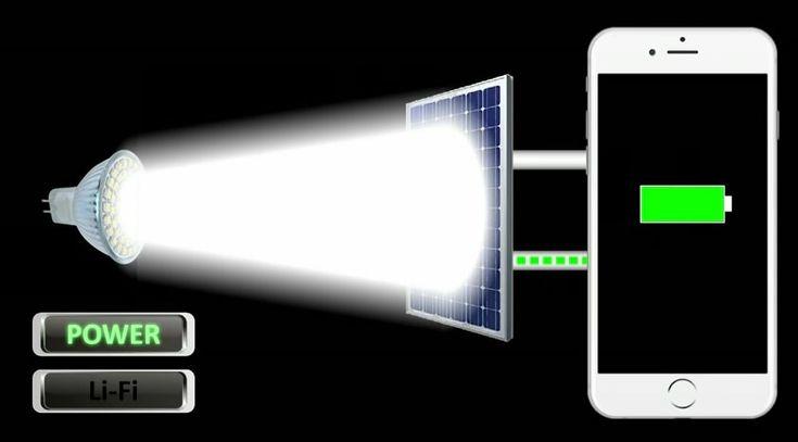 «Интернет вещей» с помощью Li-Fi или Как светодиодные лампы заменят Wi-Fi (видео)
