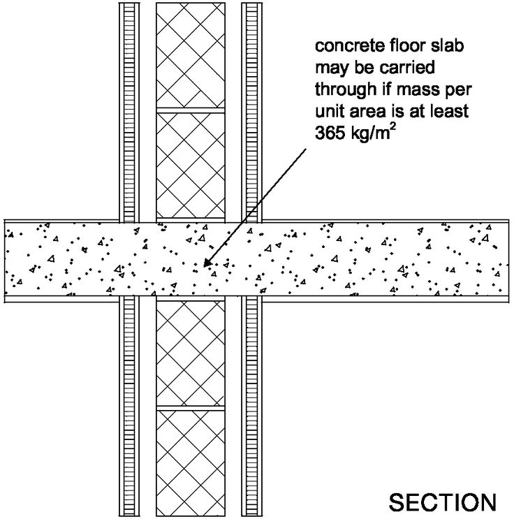 Diagram 2 34 Wall Types 3 1 And 3 2 Internal Concrete Floor Soundproofing Concrete Floors Concrete Structural Engineering