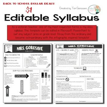 Infographic Syllabus {EDITABLE in PP} As a veteran teacher, one of my most requested forms is my class syllabus. This product provides you with my ELA class syllabus, but since it is an editable PowerPoint file you can tailor it to suit any grade level or subject area.The following areas are already set up on the template (but you could always edit them to suit your class needs):Contact InformationClass MaterialsGradesClass Rules / ProceduresLate / Incomplete WorkAbsentee…