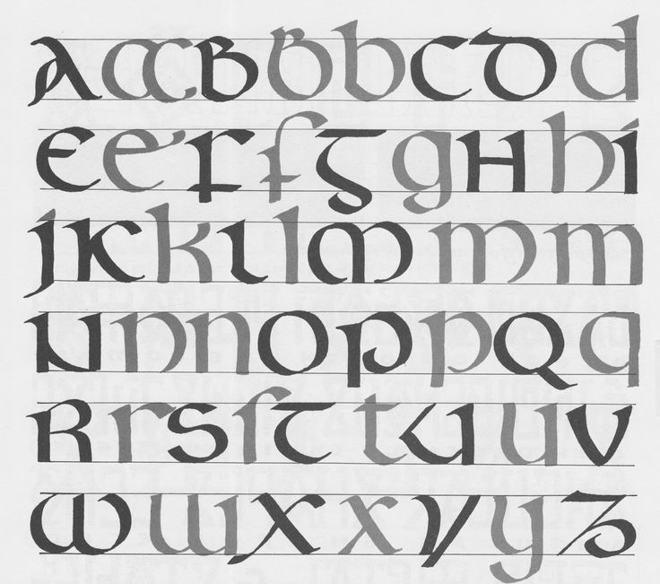 Calligraphy Celtic Alphabet