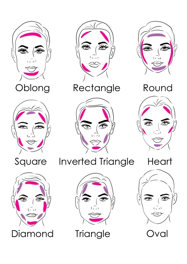 20 best Skin/Make up theory images on Pinterest