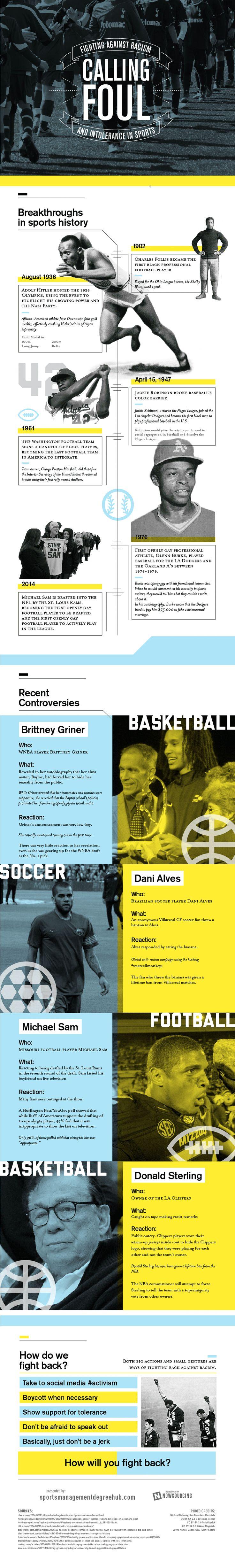 venngage-wordpress.s3.amazonaws.com uploads 2016 06 racism-in-sports.png