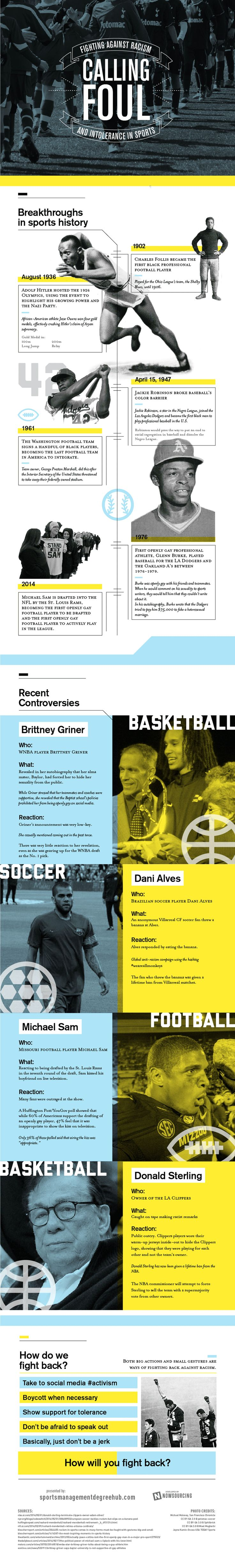 Racism in Sports [Infographic]