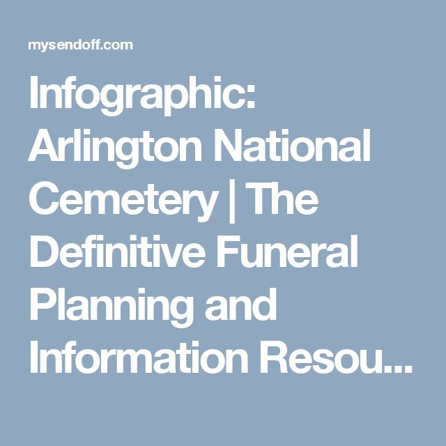 Infographic: Arlington National Cemetery | The Definitive Funeral Planning and Information Resource
