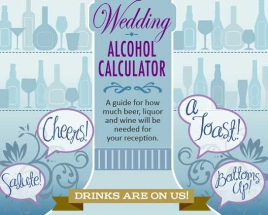 wedding alcohol calculator; how much alcohol to buy and  to serve your wedding guests.  how to stock the bar. Now which wine? which craft beer to choose.
