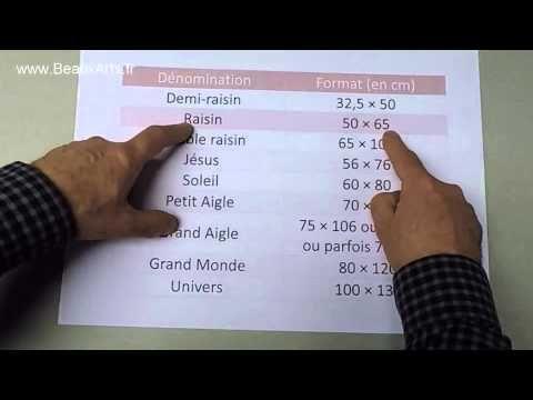 Les différents formats de papier