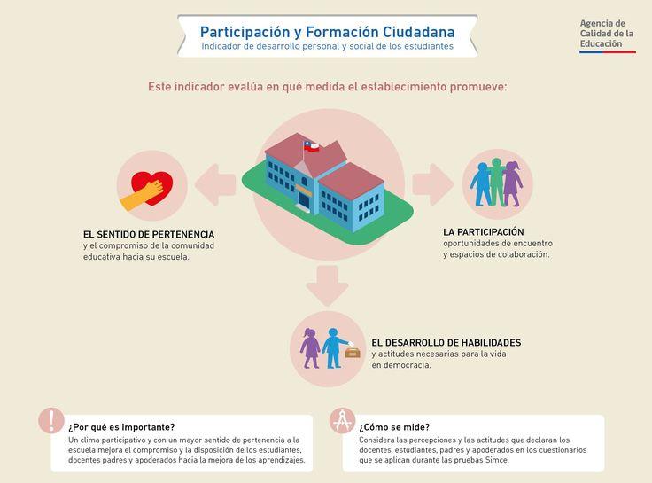 participacion_y_formacion
