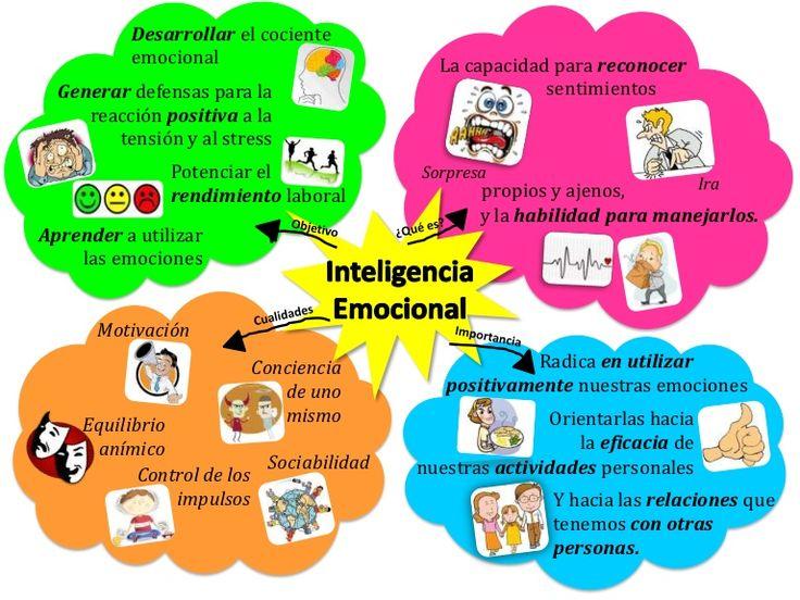 Inteligencia emocional gráfica!!! | Inteligencia Emocional