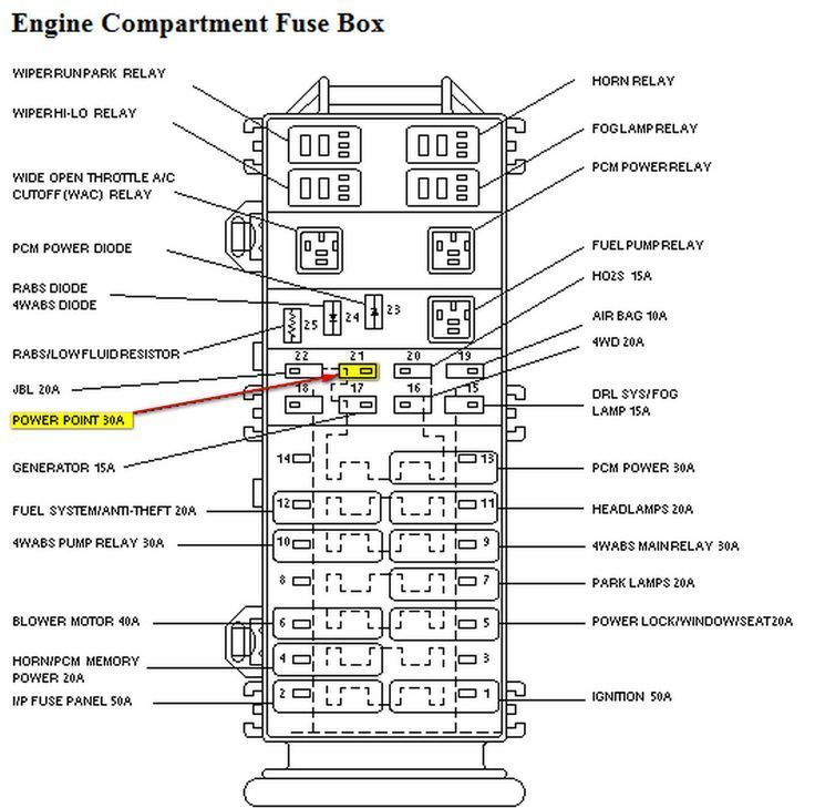 Ford Fuel Pump Relay Wiring Diagram Http Bookingritzcarlton Info Ford Fuel Pump Relay Wir Ford Ranger Fuse Box Ford Explorer