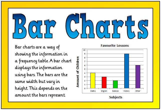 primary teaching dissertation ideas