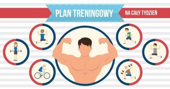 PLAN TRENINGOWY Założenia planu: Budowanie kobiecej sylwetki, modelowanie, podkreślenie mięśni Długość stosowania ćwiczeń: 4-6 tyg.  Podstawowe wskazówki: ROZGRZEWKA (10-15min). zawsze dynami…