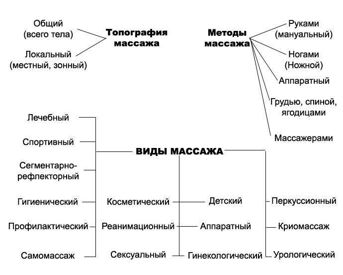 shema1a.gif (690×552)
