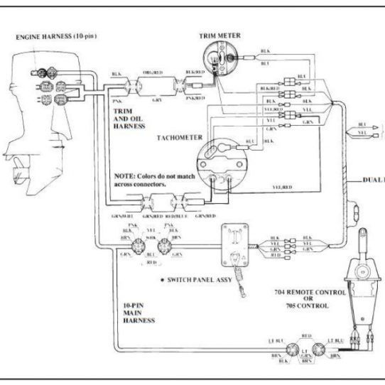 yamaha outboard main harness wiring diagram – the wiring diagram