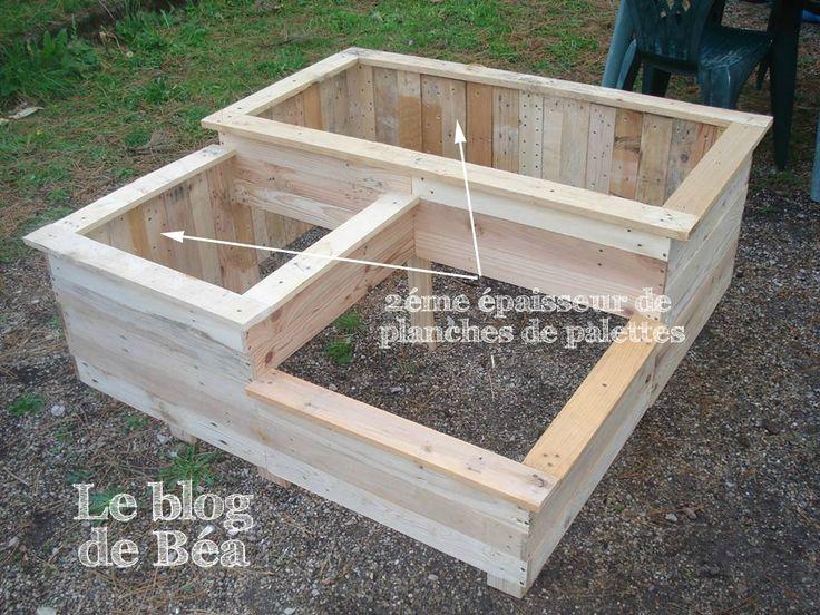 Best 25 carre potager en bois ideas on pinterest carr potager bois carr - Palette bois deco jardin ...