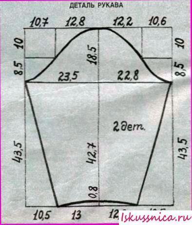 Женское платье размер 54 рост III IV