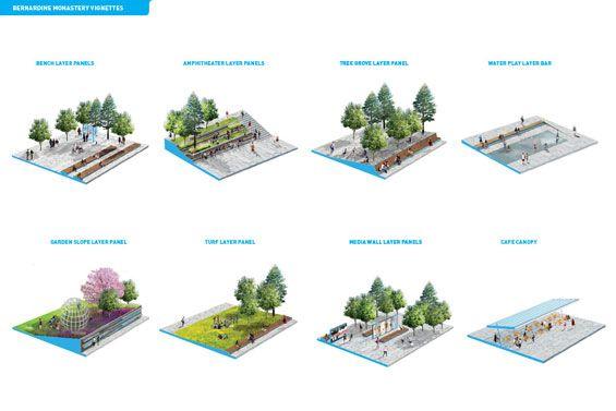 Curating the Common   Lviv Ukraine   ATLAS lab « World Landscape Architecture – landscape architecture webzine